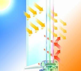 Sonnenstrahlen und Heizungswärme